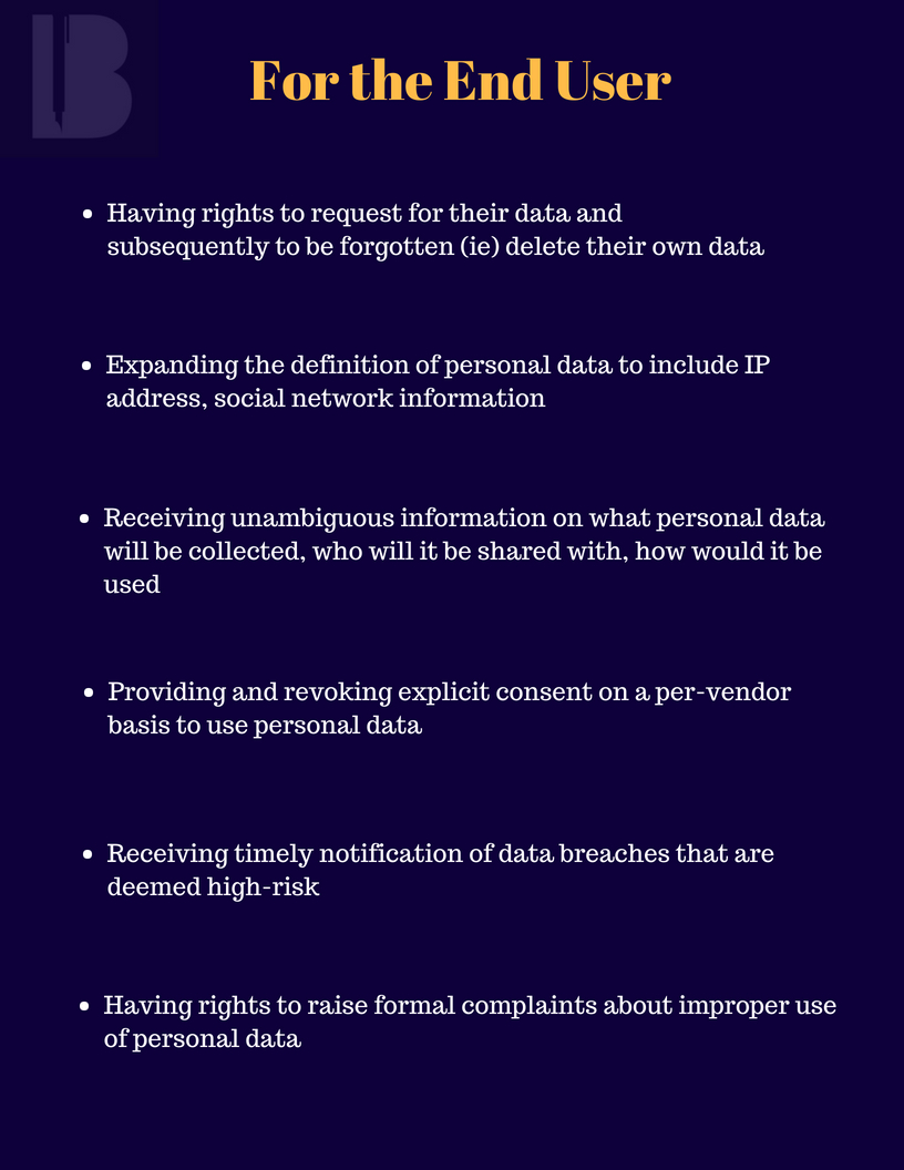Impact of GDPR