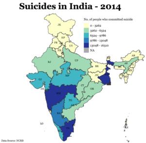 India suicides