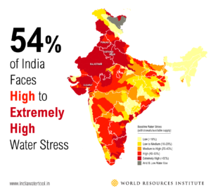 India water
