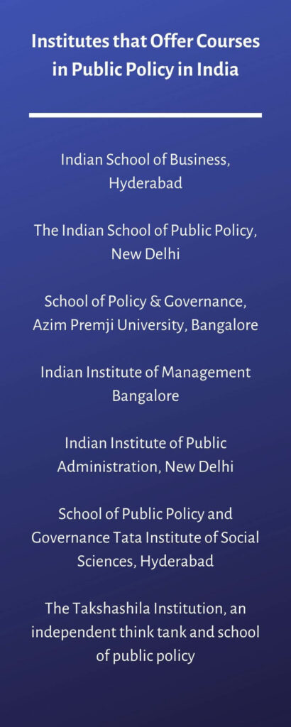 Public Policy Institutions India